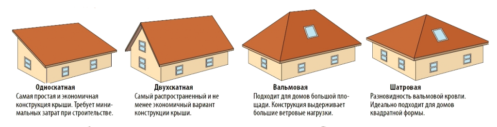 4-24-4 шумоизоляция стеклопакета